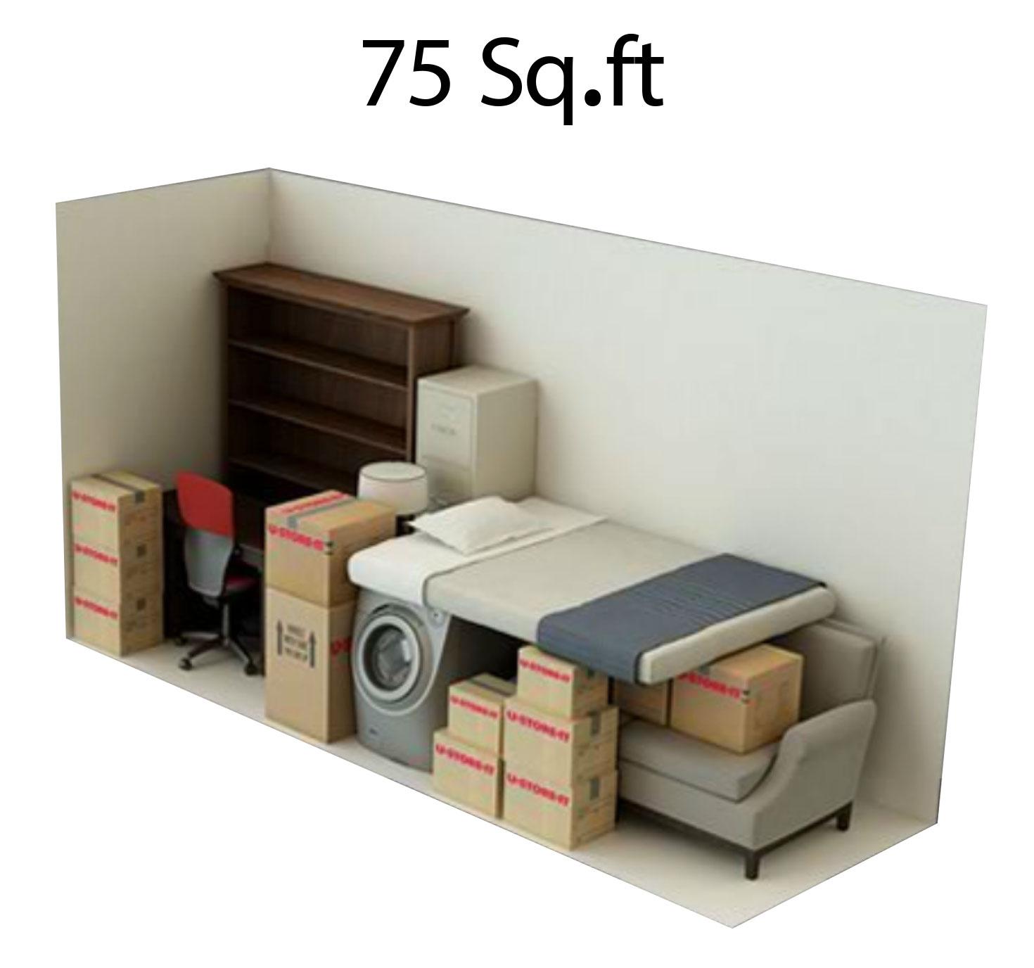 75 sgft storage